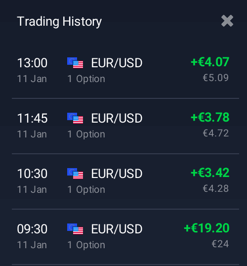 Binary options trading results
