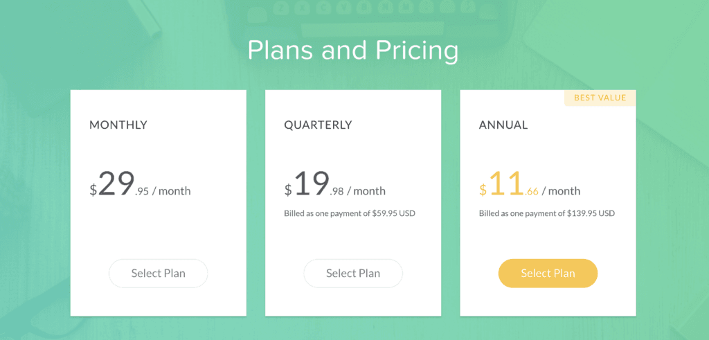 Grammarly Checker Pricing in 2019