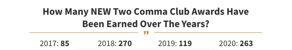 Two Comma Club Award Stats